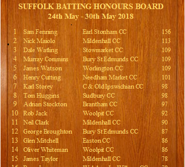 Play Cricket Suffolk Batting Honours Board