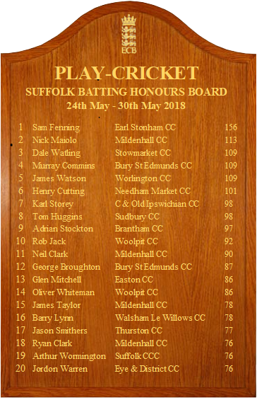 Play Cricket Suffolk Batting Honours Board