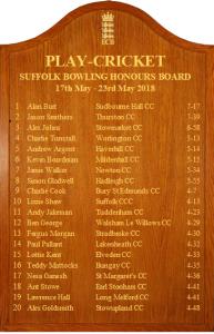 Play Cricket Suffolk Bowling Honours Board