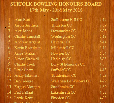 Play Cricket Suffolk Bowling Honours Board