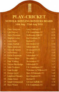 Play Cricket Suffolk Bowling Honours Board August 2018