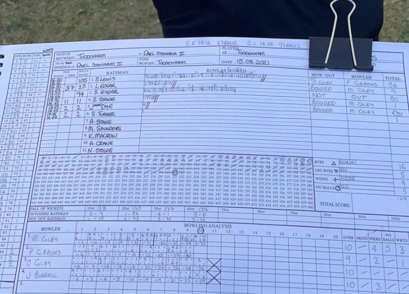 Tuddenham v ESCC Scorecard